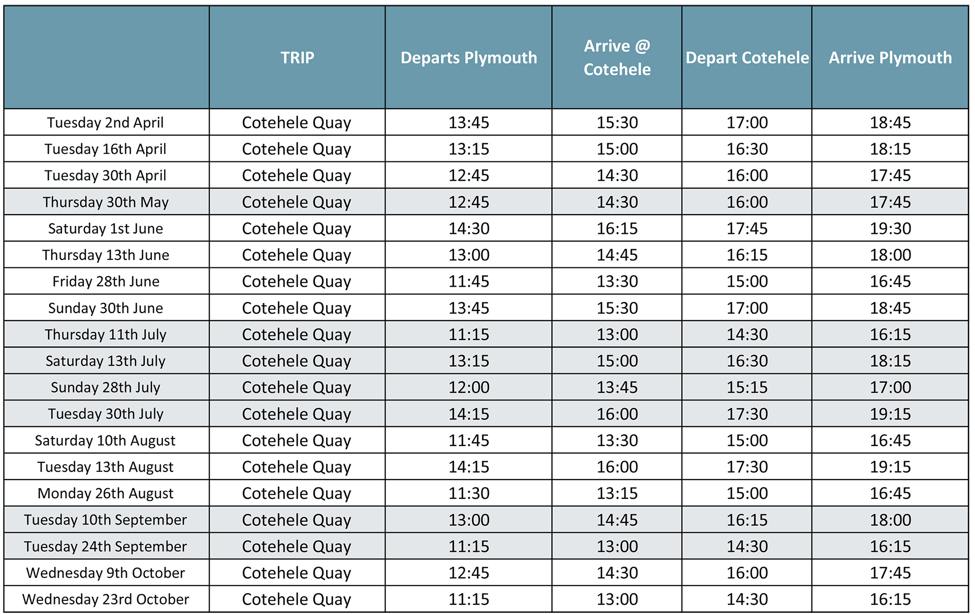 Cotehele Cruises Timetable 2019